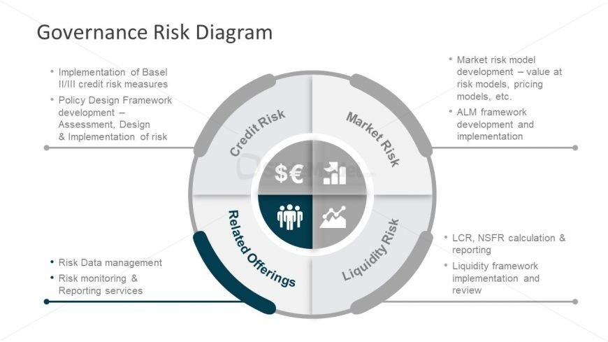 Infographic Governance Risk Diagram