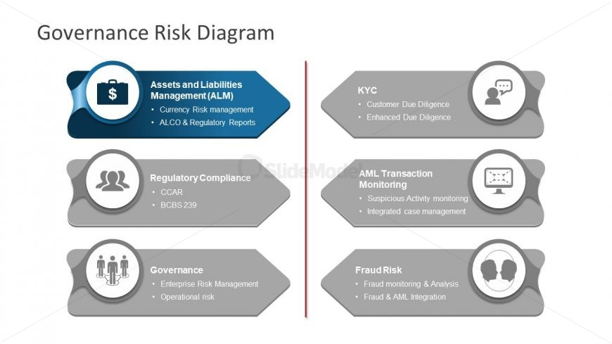 Asset and Liability Management PPT
