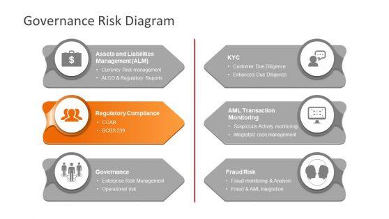 PowerPoint Arrow Regulatory Compliance