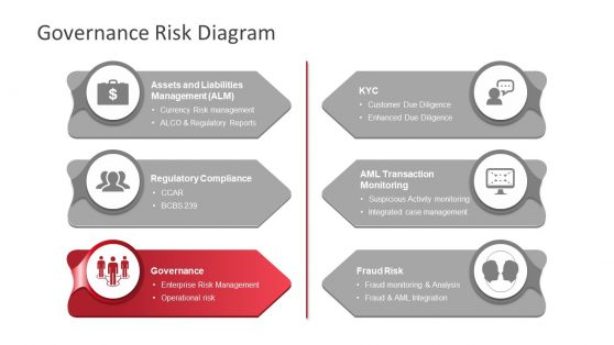 Risk Management PowerPoint Template