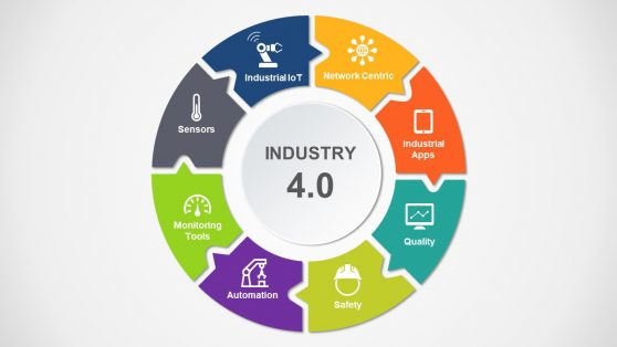 8 Steps Circular Industry Revolution