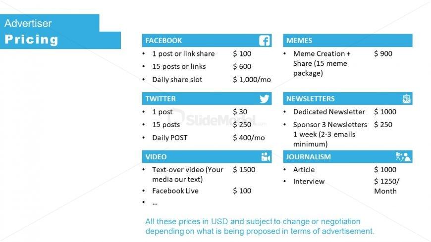 Price Table for Media Kit PPT
