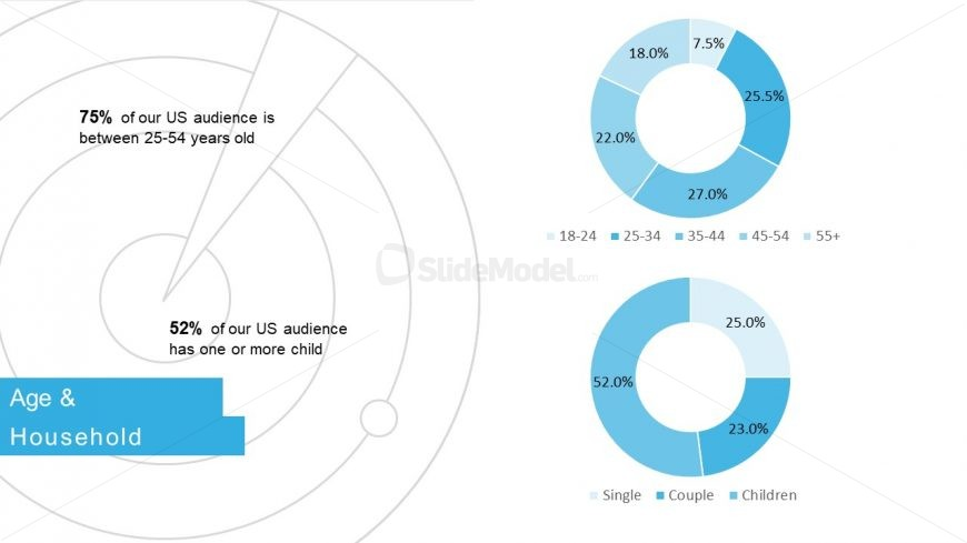 Online Marketing and Advertising Graph