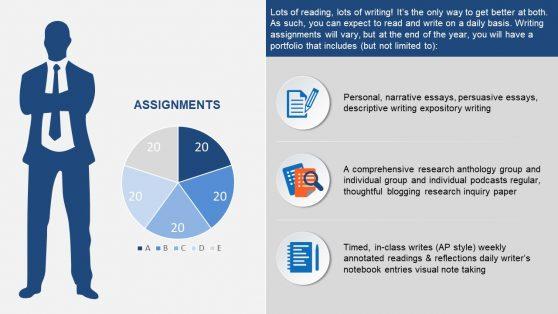 Course Syllabus Presentation Assignment