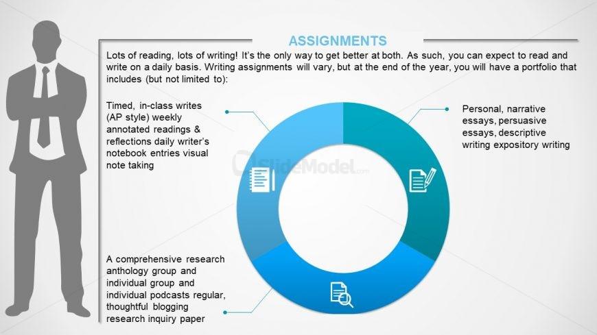 Assignment PowerPoint Assessment Criteria - SlideModel