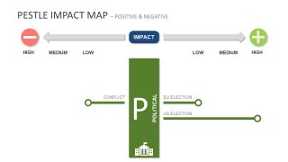 Business PowerPoint Political Impact