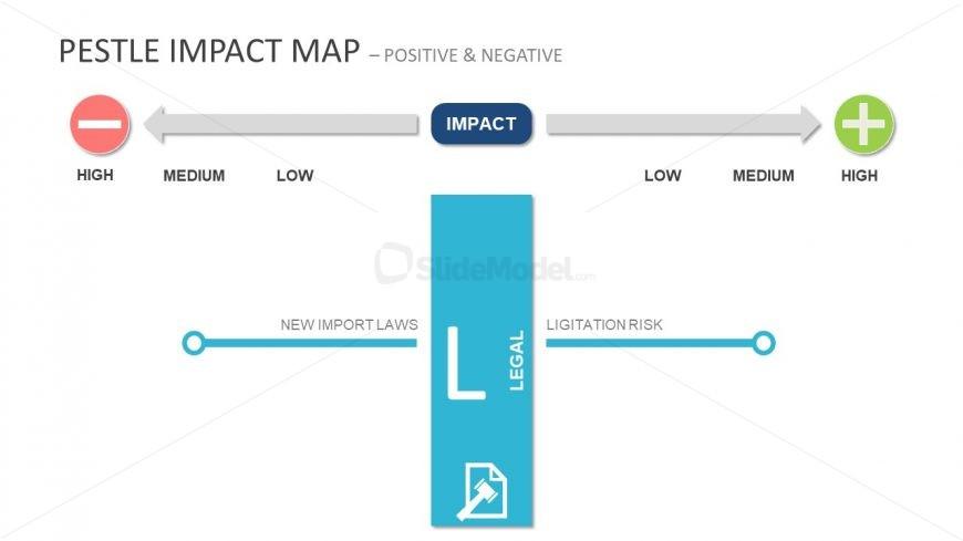 Professional PowerPoint Templates & Slides - SlideModel com