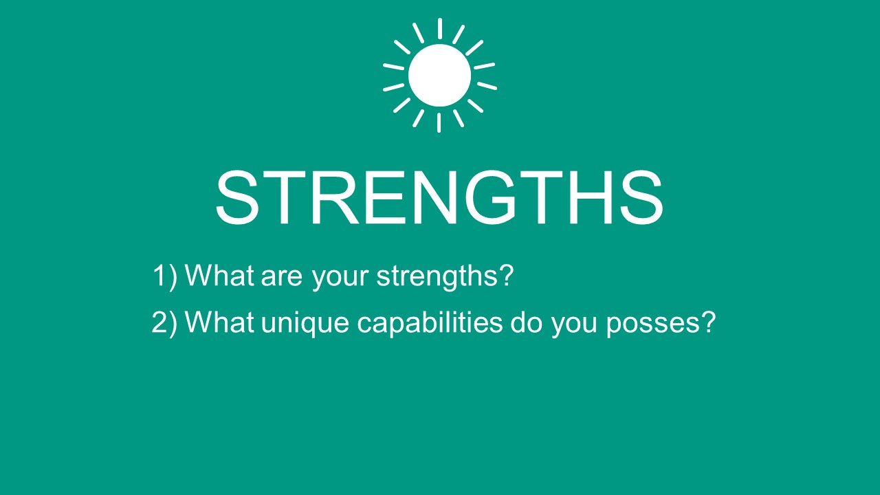 Strengths Weather Symbols Clipart