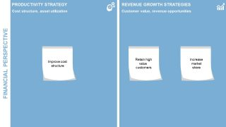PPT Minimalist Strategy Management