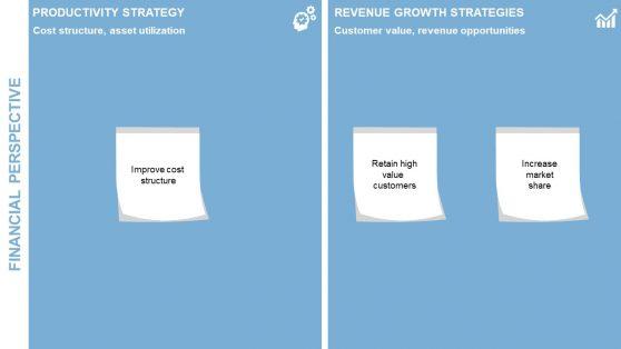 PowerPoint Minimalist Strategy Map