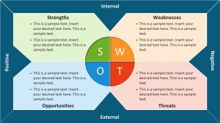 SWOT Matrix Design PPT