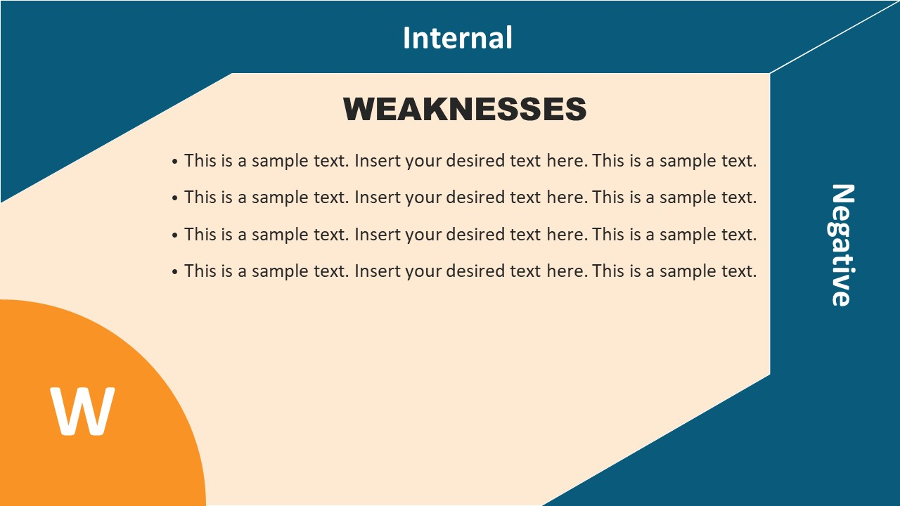 Weaknesses Template in Flat SWOT Matrix
