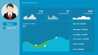 KPIs Resource PowerPoint Template