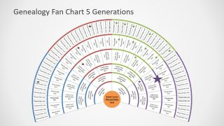 Genealogy Fan Chart 5 Generations