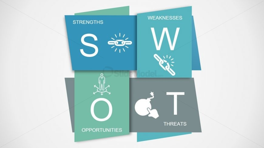 Infographic Presentation of SWOT