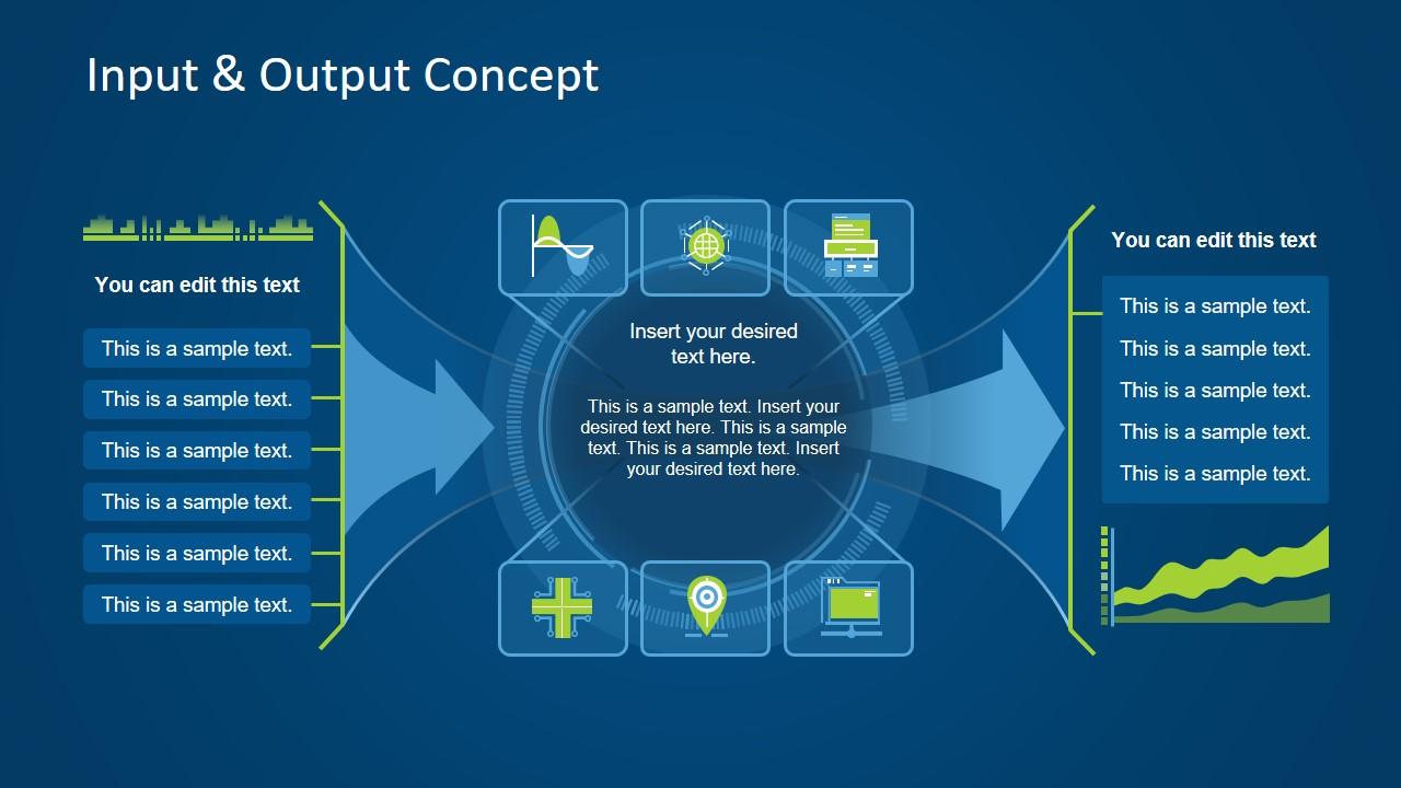 Input Output Process Concept Template