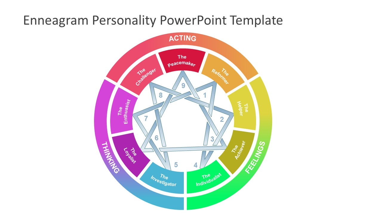 Editable Diagram Enneagram Personality System Slide