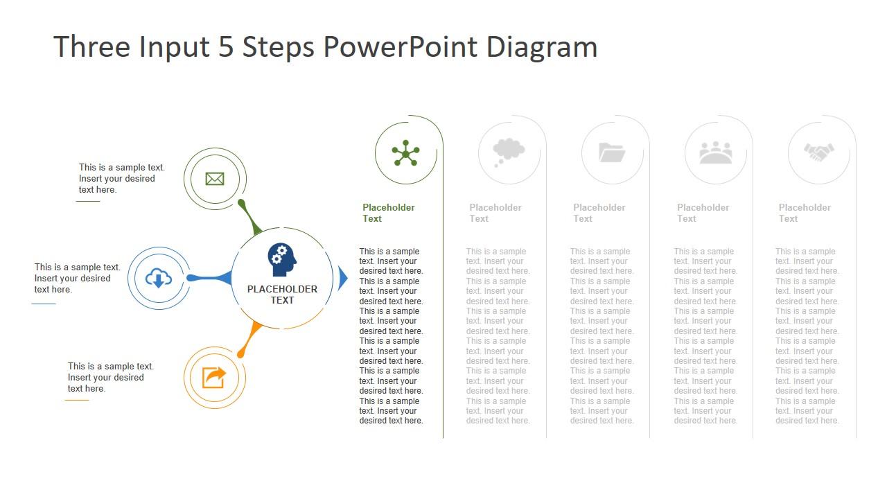 3 Input 5 Steps PowerPoint Diagram - SlideModelSlideModel.com