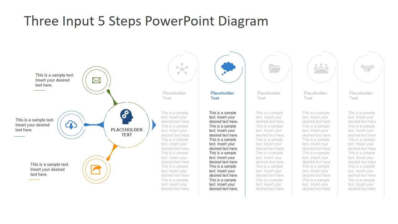 3 Input 5 Steps Powerpoint Diagram