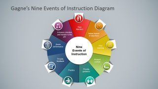 Presentation Template of Gagnes Nine Events