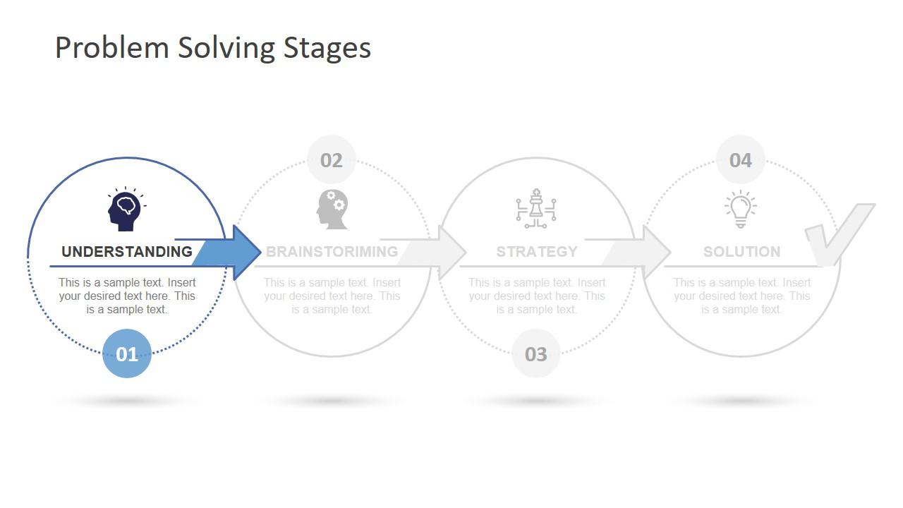 PPT Problem Identification Stage
