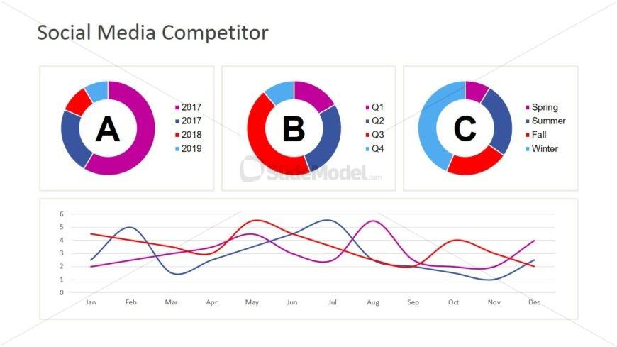 Presentation of Social Media Analysis