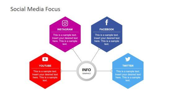 Agenda Style PowerPoint Social Media