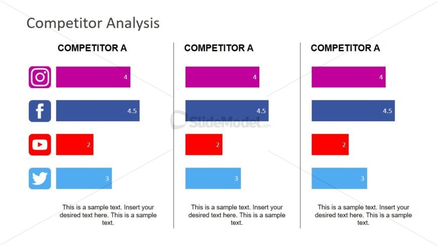 Template of Competitors in Social Media