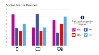Social Media Data Driven Analysis Diagram