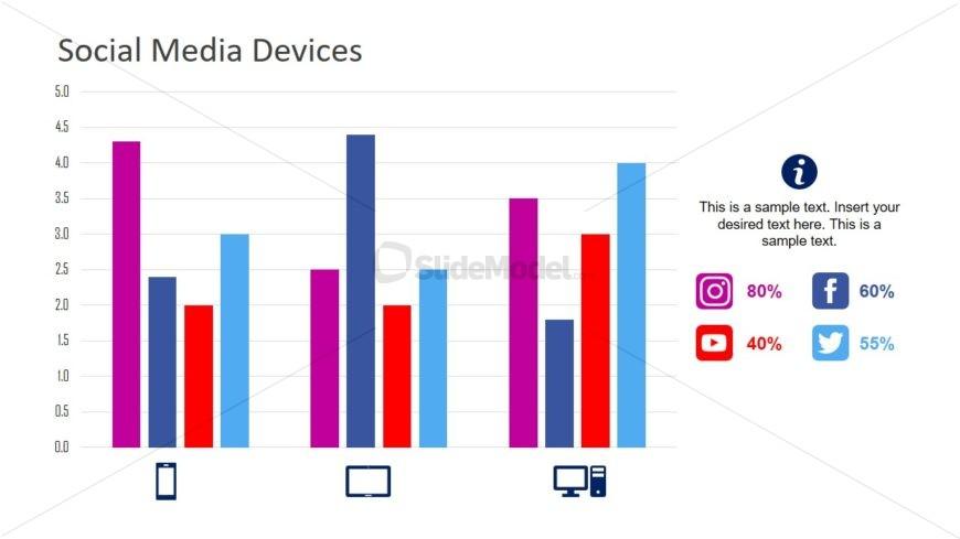 Social Media Data Driven Analysis Diagram