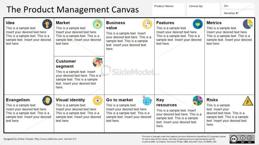 Product Canvas Model Presentation
