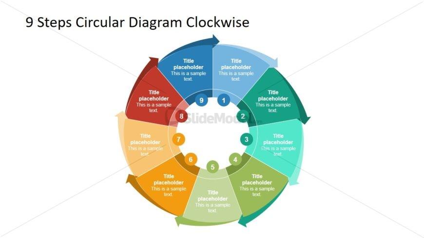Circular Diagram Template Design
