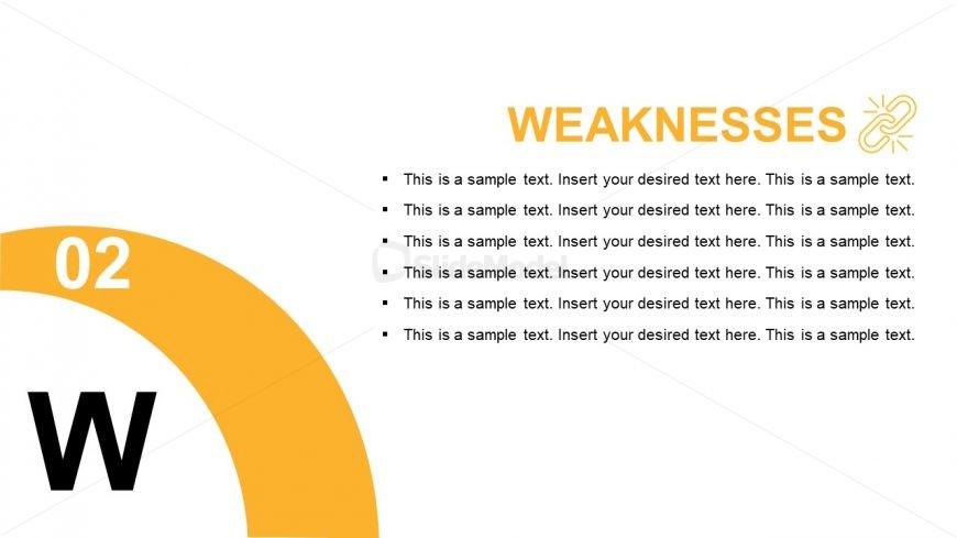 Slide of Business Weaknesses SWOT