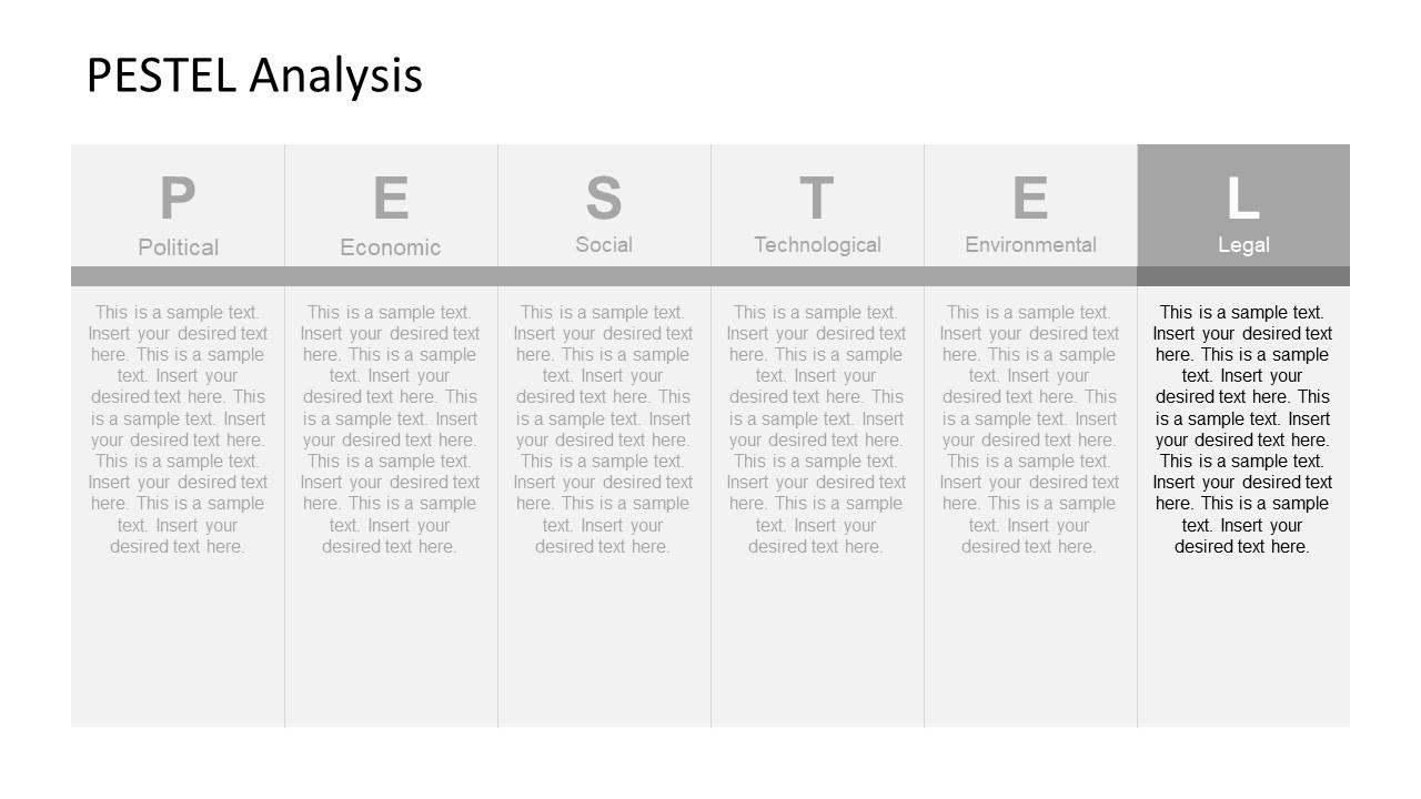 PESTEL Analysis Legal Segment