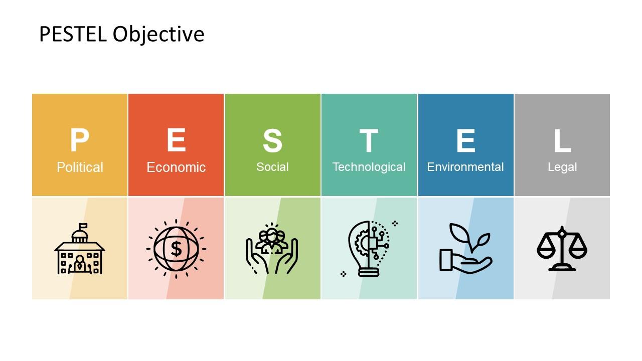 PESTEL Analysis Infographic Segments