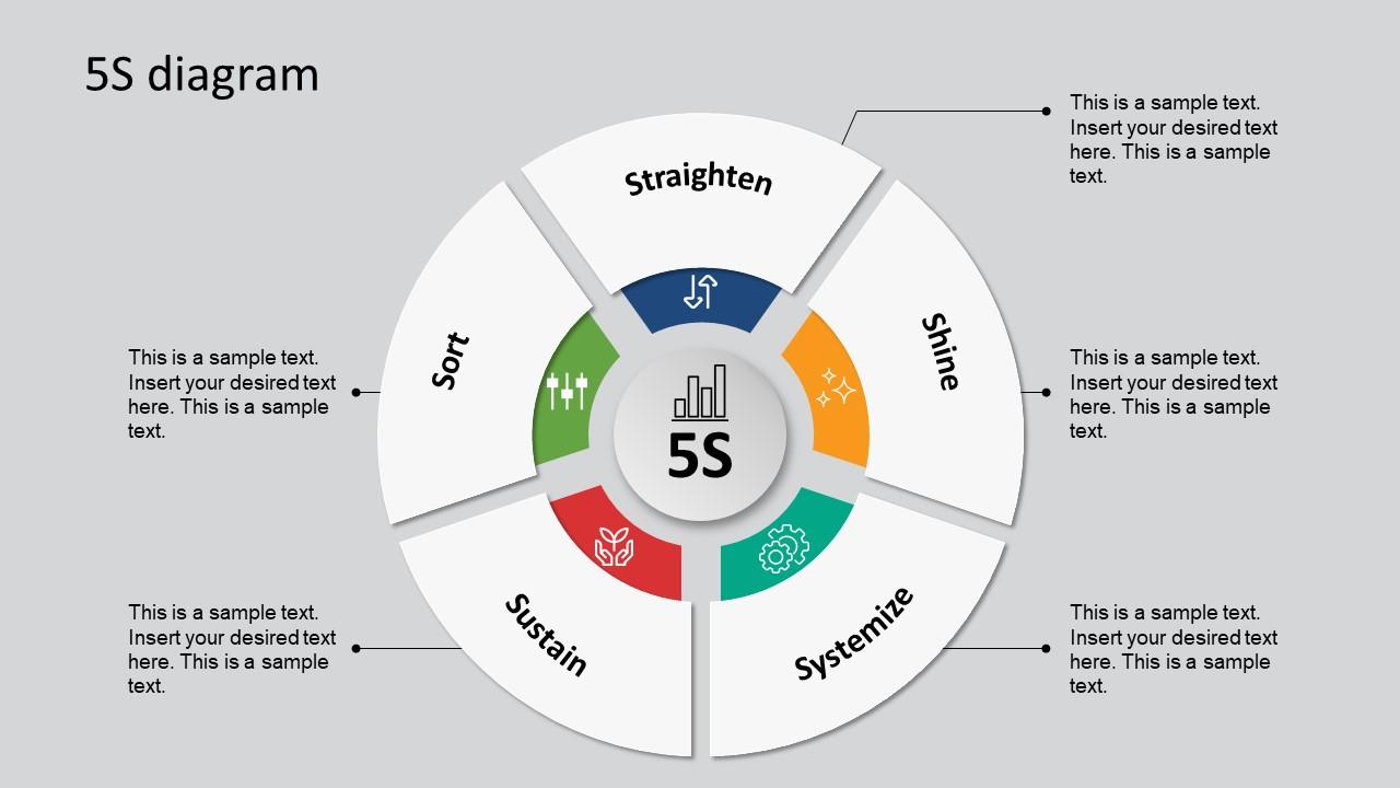5s Framework Powerpoint Diagram