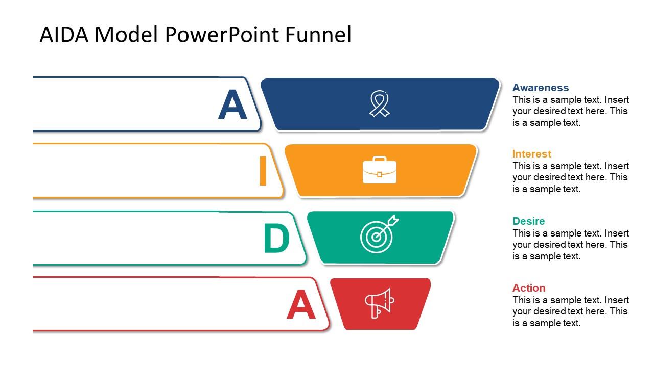 AIDA Model Diagram Template