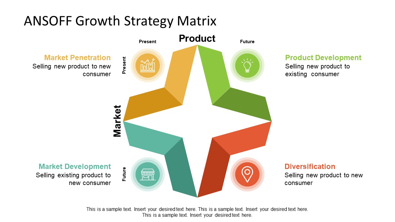PPT ANSOFF Growth Diagram Design