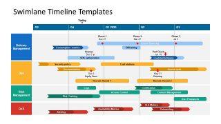 Swimlane Timeline Templates