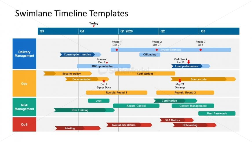 Swimlane Flowchart Template Diagram