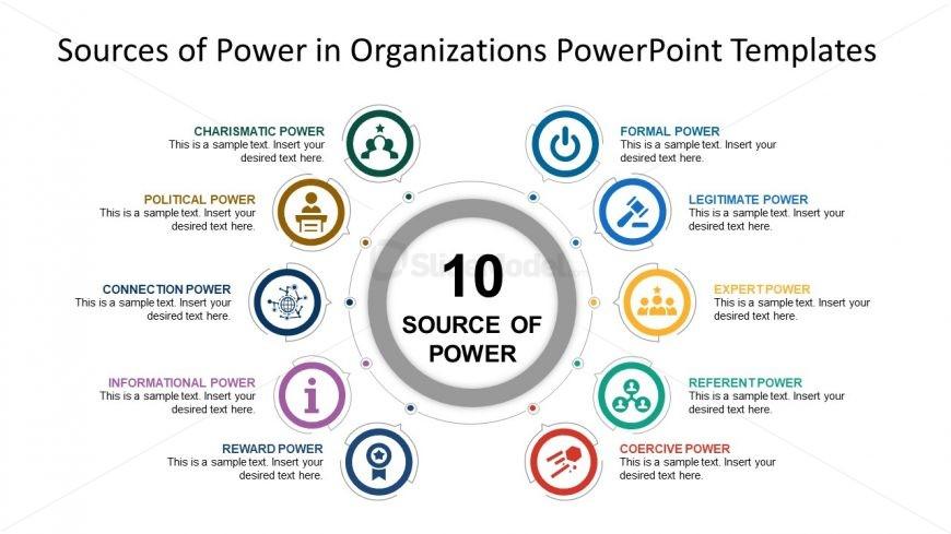 10 Steps Organization Power Styles