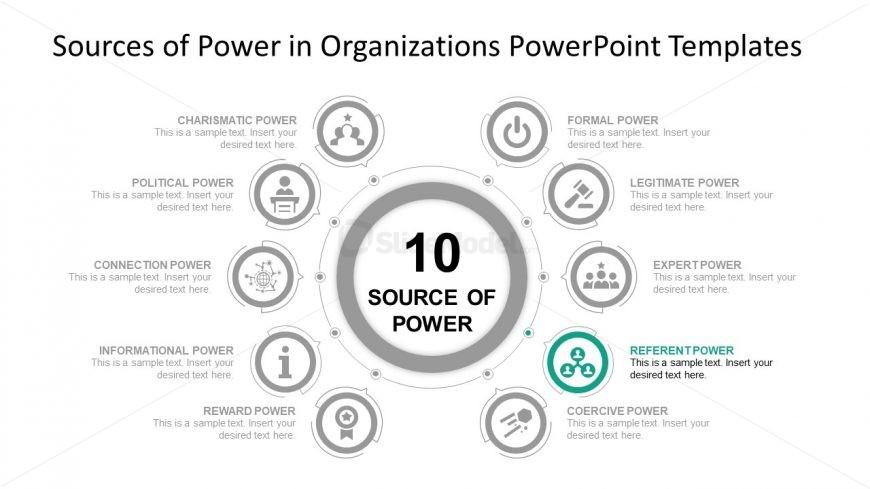Presentation of Referent Power Source