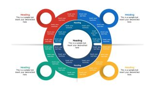 PowerPoint Brand Essence Wheel Diagram