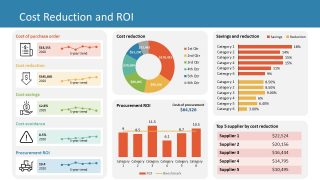 Procurement Dashboard and KPIs PPT