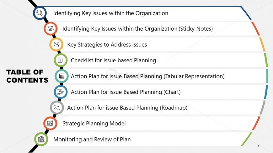 PowerPoint Issue Based Planning Contents