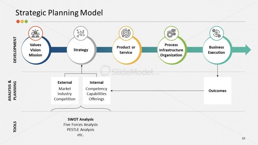 Strategy Planning Model Diagram Design
