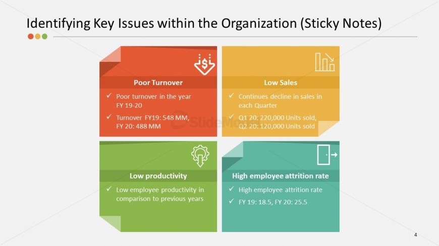 4 Sticky Notes PowerPoint Issues Strategy