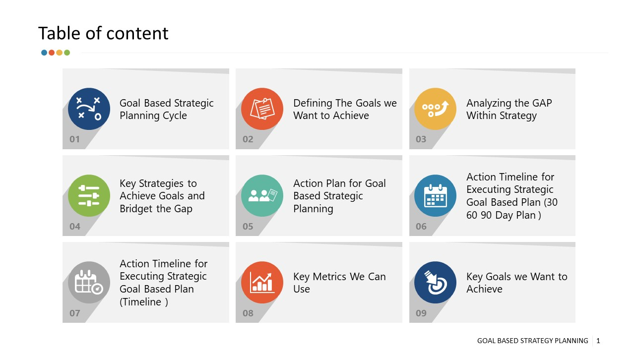 Table of Contents for Goal Based Strategy