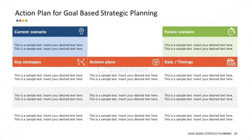 Action Plan Templates for Goal Base Strategy