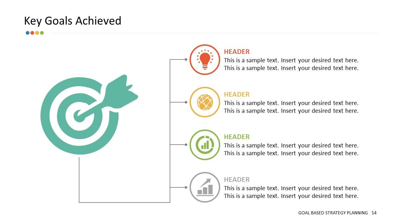 Presentation of Key Goals Flow Chart